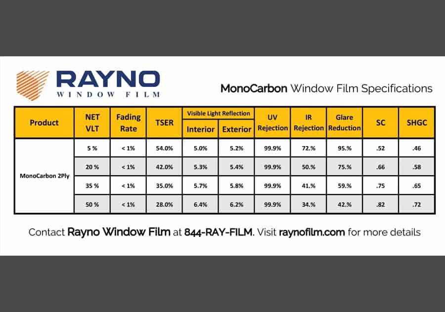 Rayno MonoCarbon Specs
